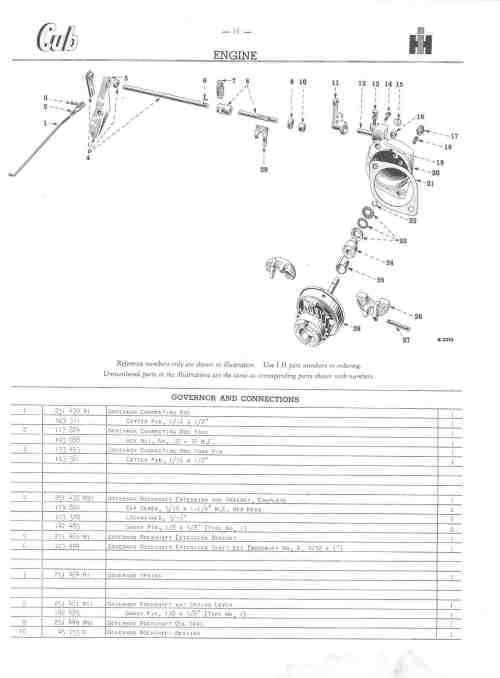 small resolution of farmall super c governor diagram farmall free engine ih parts manual ih 1466 parts diagram