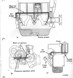 farmall c engine diagram wiring diagram explained rh 8 11 corruptionincoal org farmall starter rebuild farmall cub starter parts [ 808 x 1062 Pixel ]