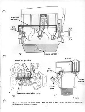 Farmall Super A Hydraulic System Diagram  Wiring Diagram