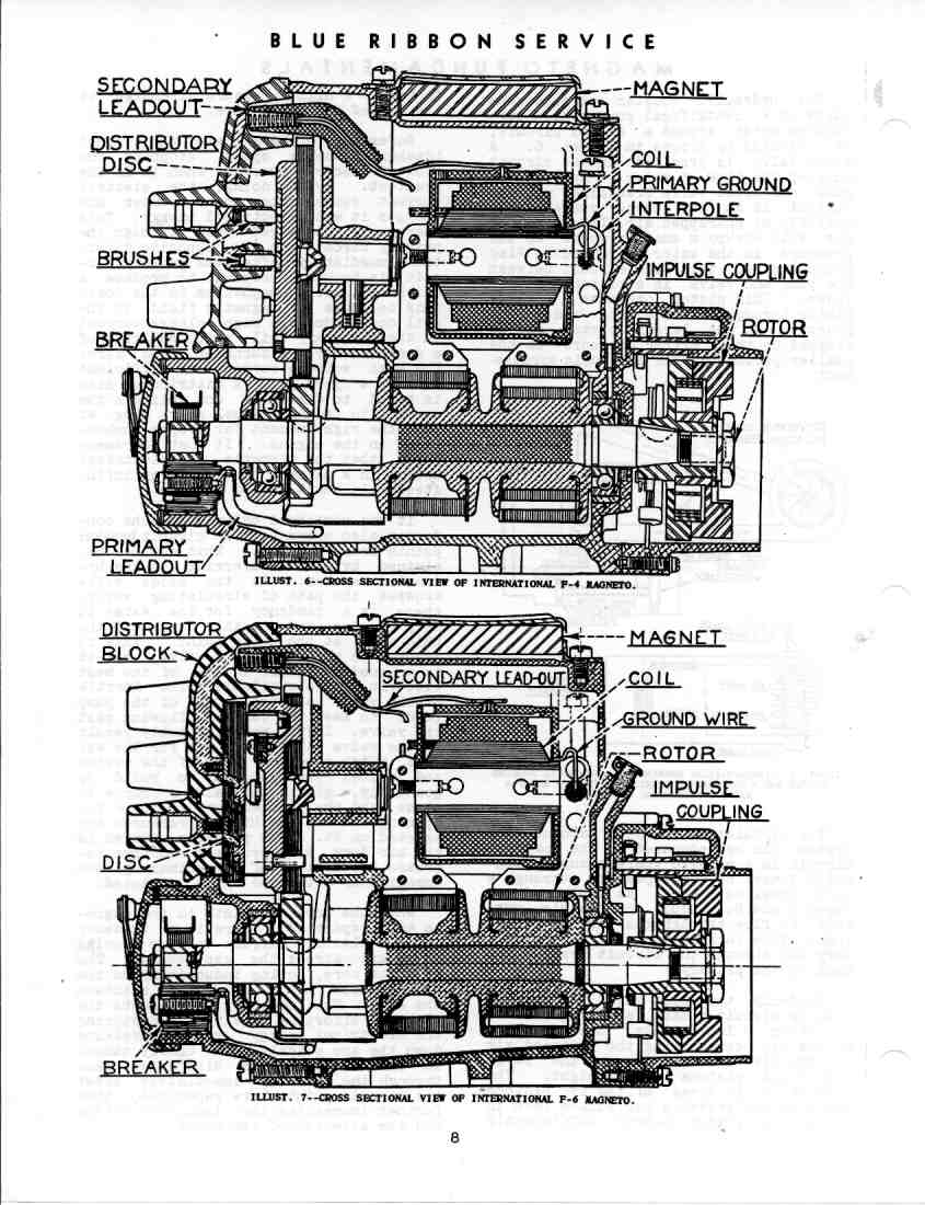 hight resolution of farmall h parts diagram magneto