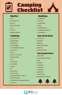Camping Checklist | Blain's Farm & Fleet Blog