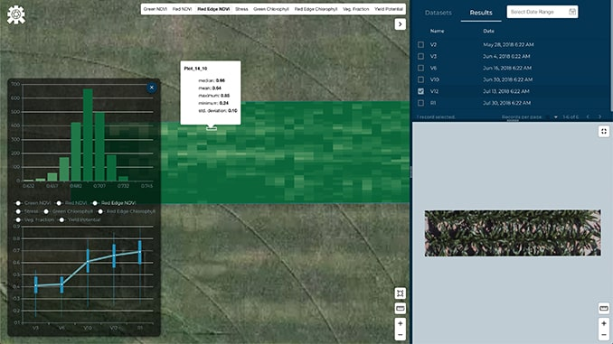 AgReliant Genetics and SlantRange Announce Partnership on Next-Generation Aerial Phenotyping Platform for Agriculture