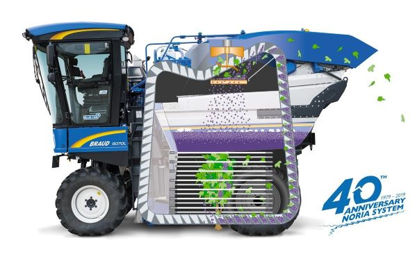 Noria basket system for New Holland's Braud harvesters is a story of innovation spanning 40 years