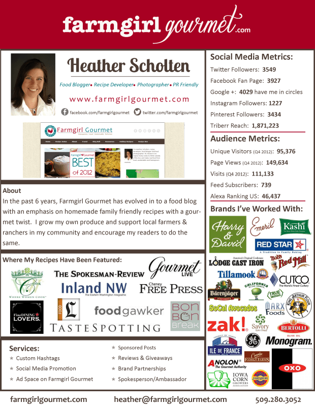 Farmgirl Gourmet Media Sheet