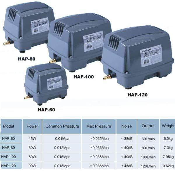 Hailea HAP 60 Hiblow Air Pump 60L/M 45W by Hailea - Farming Bazar