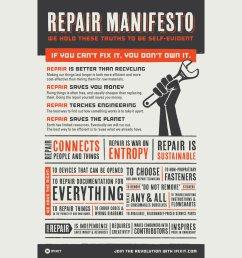 hot rod farmer i demand the right to repair my farm equipment i think part 1 [ 1944 x 1390 Pixel ]
