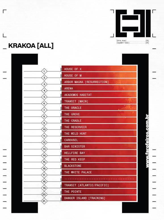 Krakoa - Estrutura mundial da nação mutante - House of X #6 - Blog Farofeiros