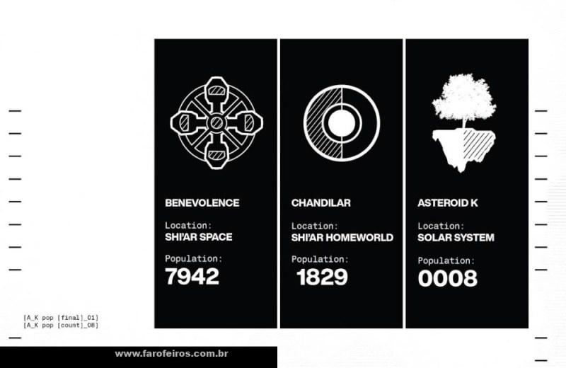 Detalhes de Powers of X - Poderes dos X - Powers of X #1 - Mutantes no Sistema Solar - Blog Farofeiros