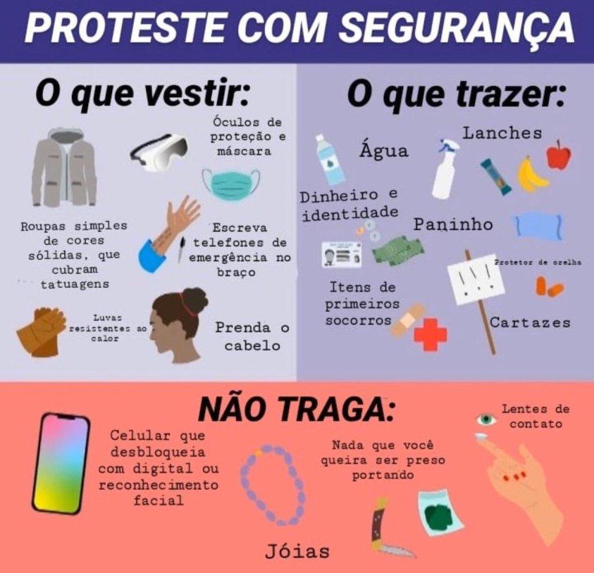 Como você pode ajudar o movimento #VidasNegrasImportam - Protestos