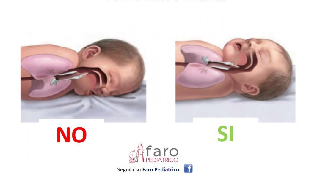Neonato Dorme Solo In Braccio.Rigurgito Notturno In Che Posizione Mettere Il Neonato Durante Il