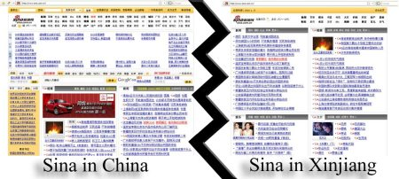 Differences in the Sina website in Xinjiang and China