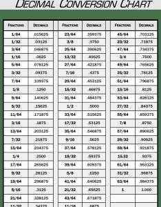 also decimal conversion chart farwest corrosion control rh farwestcorrosion
