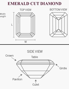 Learn in detail about emerald cut wholesale loose diamonds also diamond gia certified fascinating rh fascinatingdiamonds