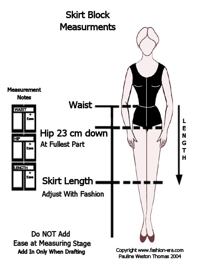 diagram of hips