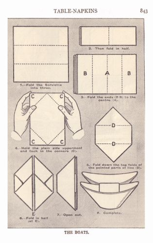Food History Fashion and Fads  Napkin Folding Pictures