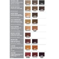 Redken Shades EQ Cream Hair Color - Ammonia Free!