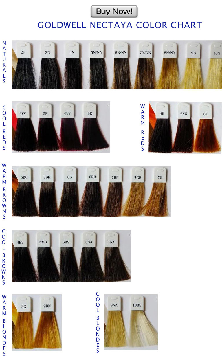 Goldwell Topchic Color Swatches