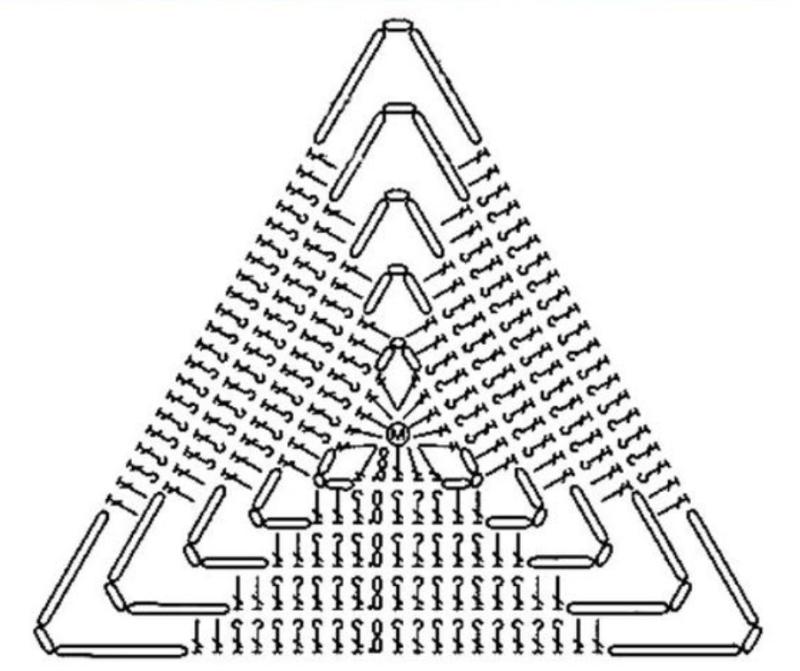 Gráfico para triângulo de crochê