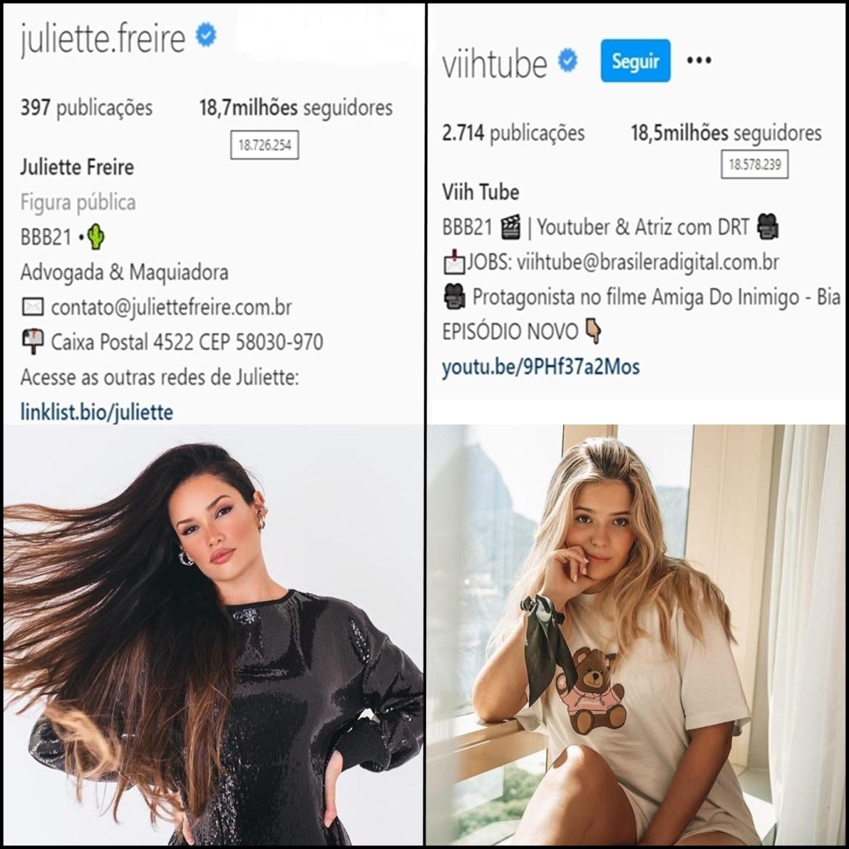 Seguidores de Juliette e Viih Tube: Data: 05/04/2021.