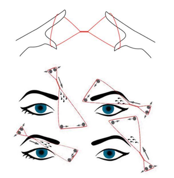 Passo a passo para o método de depilação egípcia