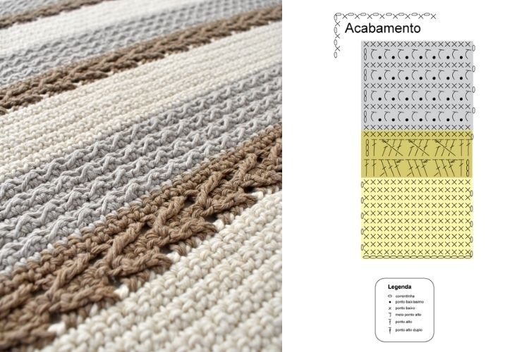 Montagem com detalhe dos pontos e gráfico de crochê para artesanato com barbante