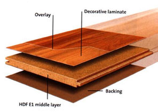 Laminate Wood Floors  Fashion Floors by Bob Minneapolis  StPaul