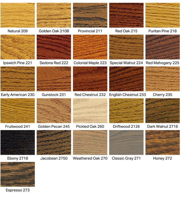 Wood Stain Colours Home Design Ideas