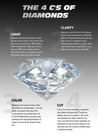 How to Buy a Great Diamond Engagement Ring