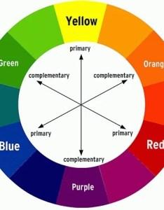 Color Wheel Chart Eye Makeup Www Homeschoolingforfree Org