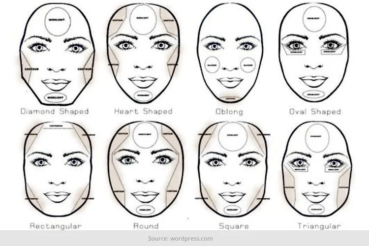 A Mini Guide On Makeup Contouring For Different Face Shapes