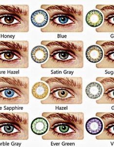 Eye color genetics chart also all about the human rh fashionlady