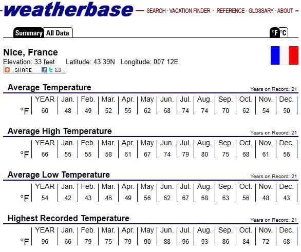 Baltimore weather  weather underground website for ten information Weather Underground Website Free Information Weather Base