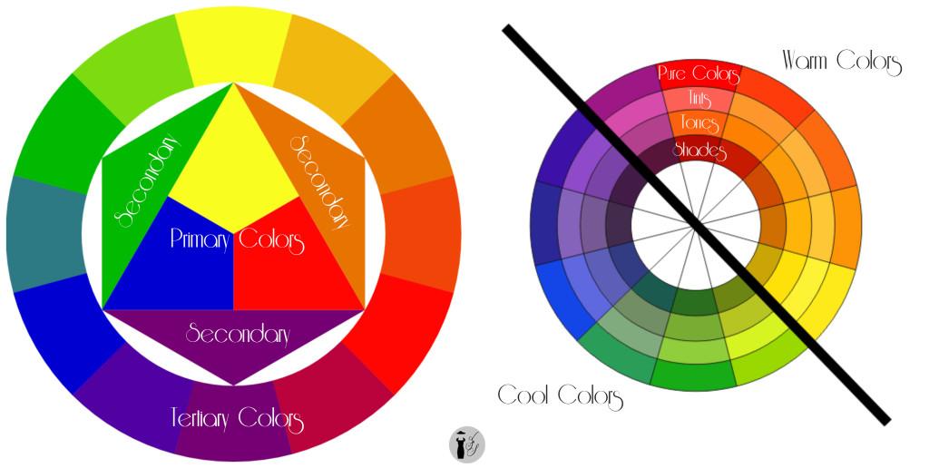 Come indossare e abbinare i colori  Blog di moda