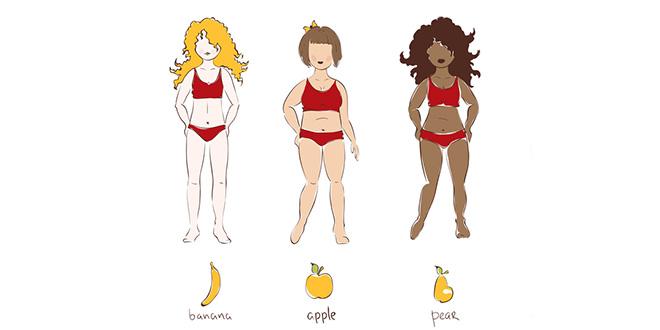 Bikinifiguren – Apfel oder Birne