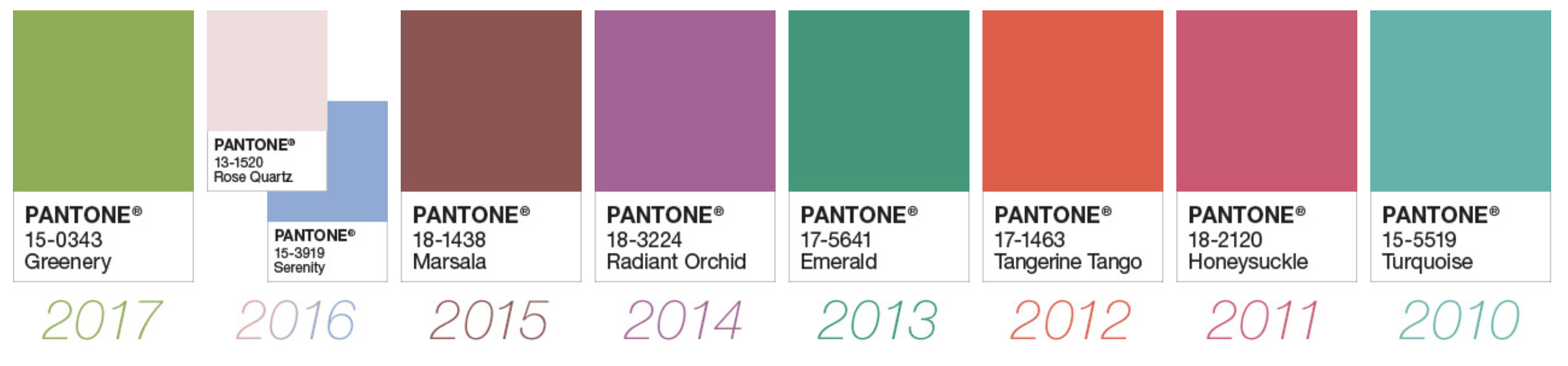 Farbe Des Jahres 2018 Pantone Ultra Violet Mode Shopping