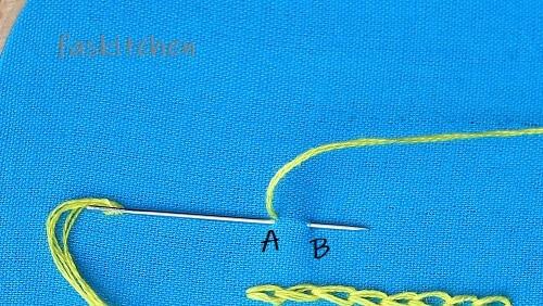 piercing the needle through fabric