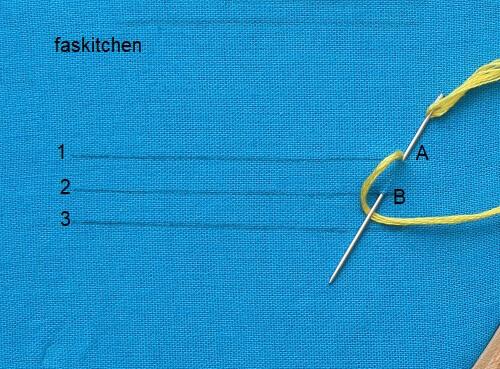 1. starting the chain stitch