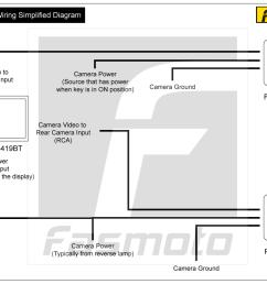 kenwood dual cam simplified wiring diagram [ 1280 x 800 Pixel ]
