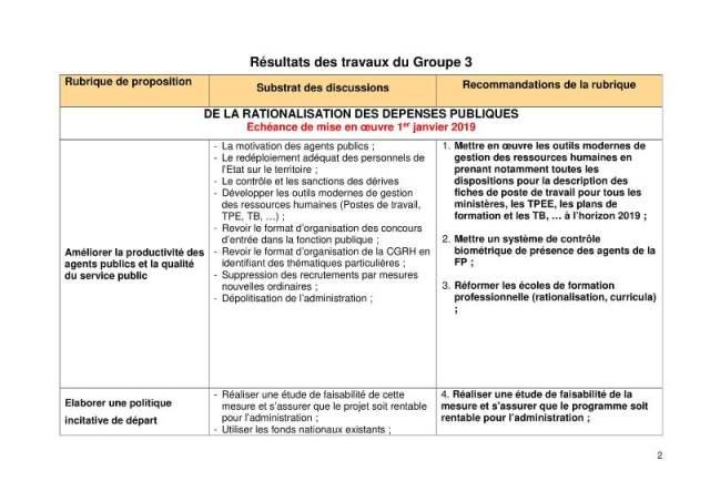 Rapport final Groupe 3_Rationalisation des depenses publiques et optimisation des recettes-2