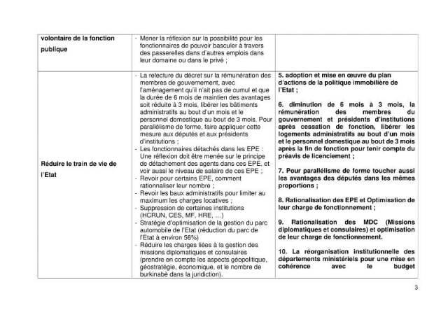 Rapport final Groupe 3_Rationalisation des depenses publiques et optimisation des recettes-3