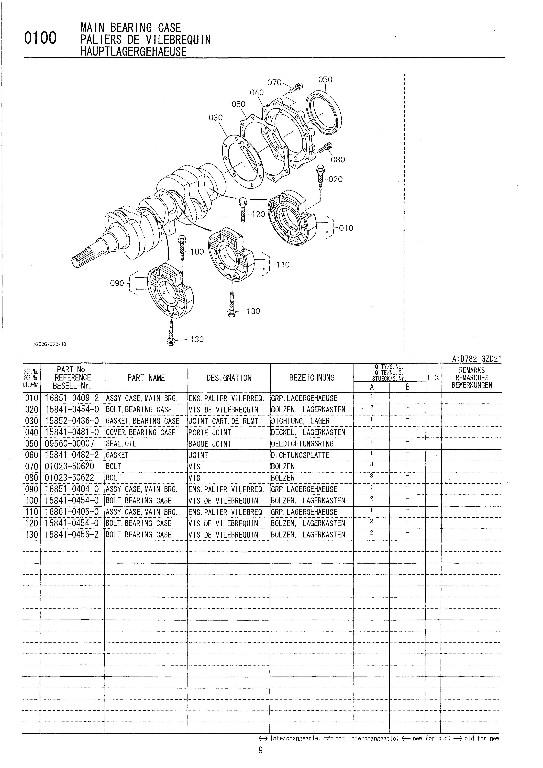 Werkstatthandbuch Bedienungsanleitung Ersatzteillisten