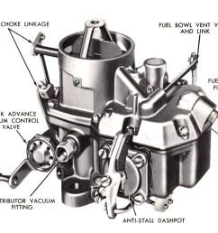 autolite 1100 1v carburetor [ 1120 x 896 Pixel ]