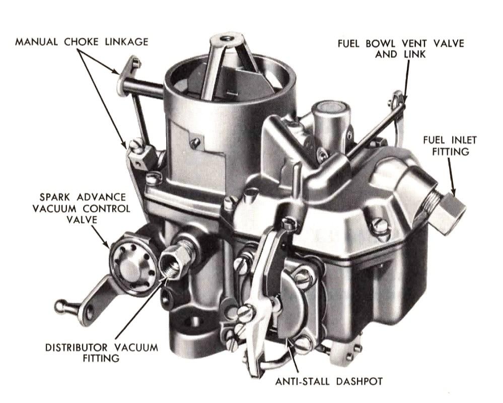 medium resolution of autolite 1100 1v carburetor