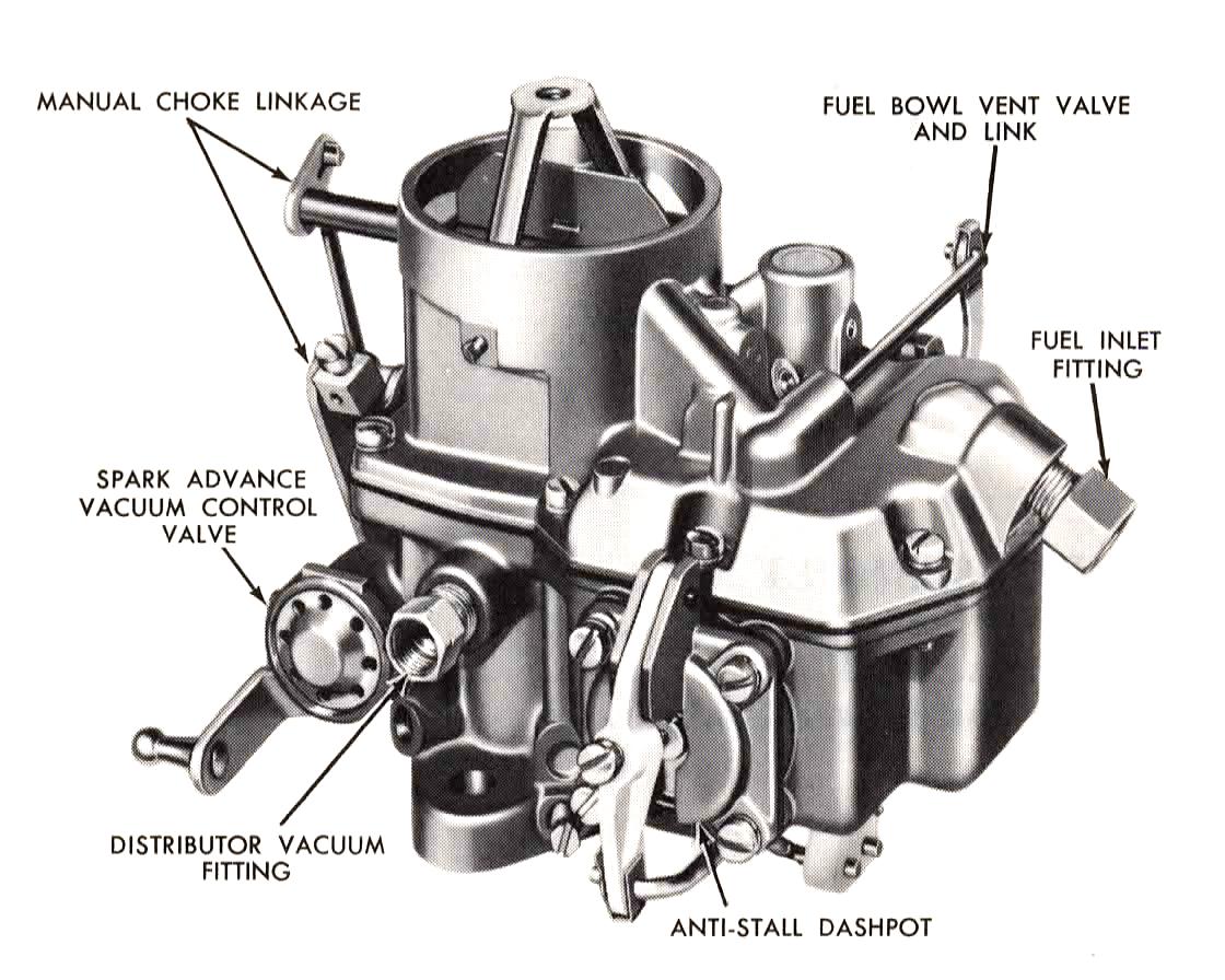 hight resolution of autolite 1100 1v carburetor