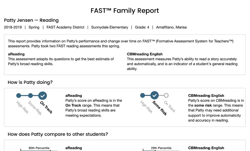 FAST Family Report