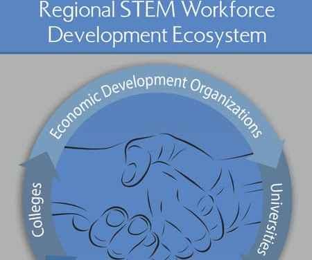Promising Practices for Strengthening the Regional STEM Workforce Development Ecosystem