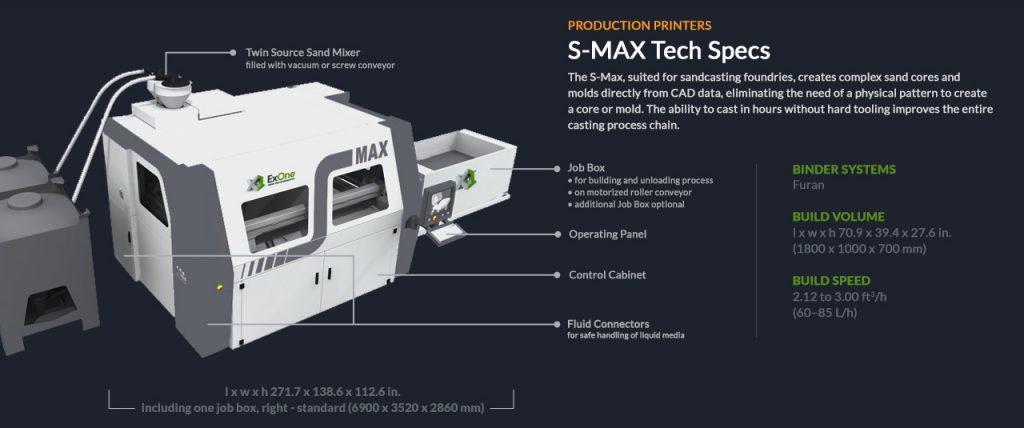 smax-specs-header-production