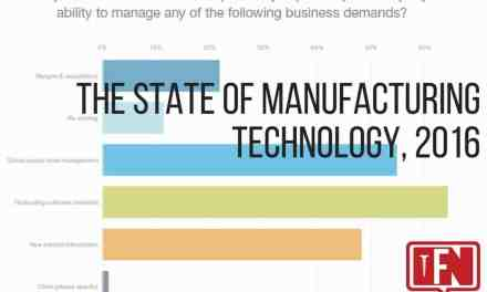 The State Of Manufacturing Technology, 2016