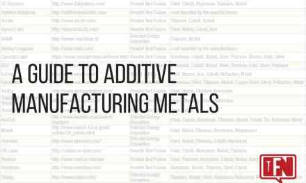 A Guide to Additive Manufacturing Metals