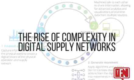 The Rise of Complexity in Digital Supply Networks